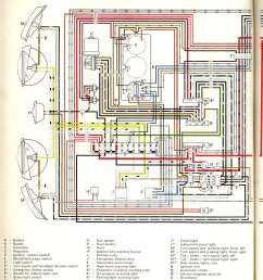 thesamba com type 2 wiring diagrams 1970 vw beetle fuse box diagram 1970 vw bus fuse box diagram [ 1166 x 1558 Pixel ]