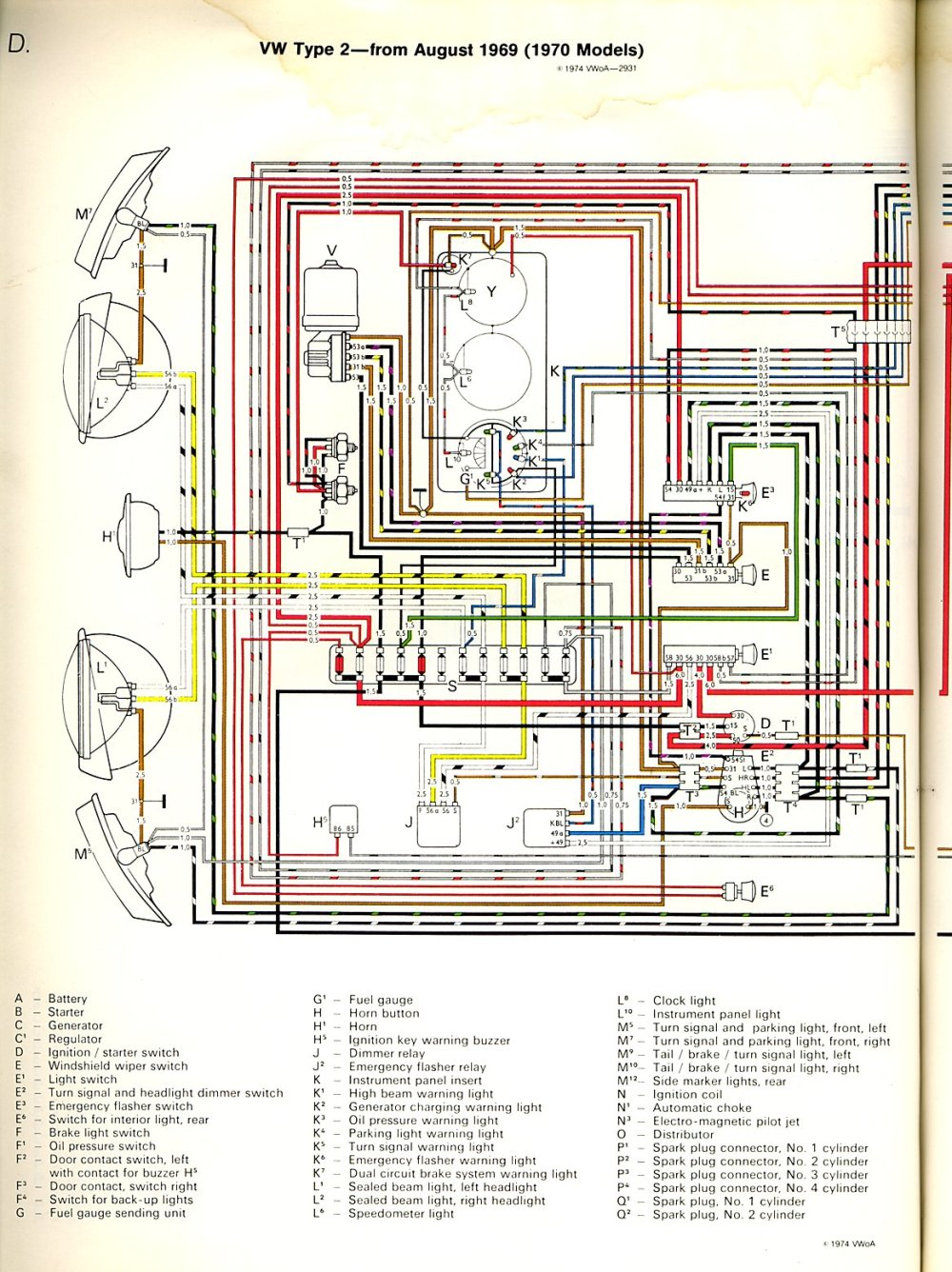 medium resolution of thesamba com type 2 wiring diagrams 1970 vw beetle fuse box diagram 1970 vw bus fuse box diagram