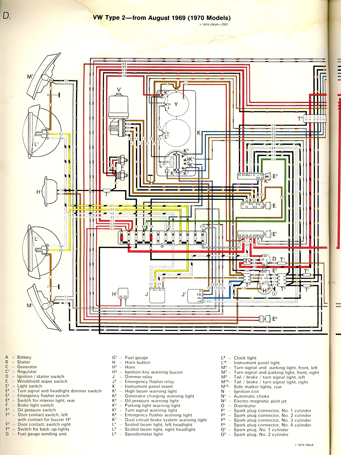 hight resolution of thesamba com type 2 wiring diagrams 1970 vw beetle fuse box diagram 1970 vw bus fuse box diagram