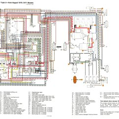 1976 Corvette Dash Wiring Diagram Spdt Rocker Switch Great Installation Of 1974 Library Rh 9 Akszer Eu C3 C5