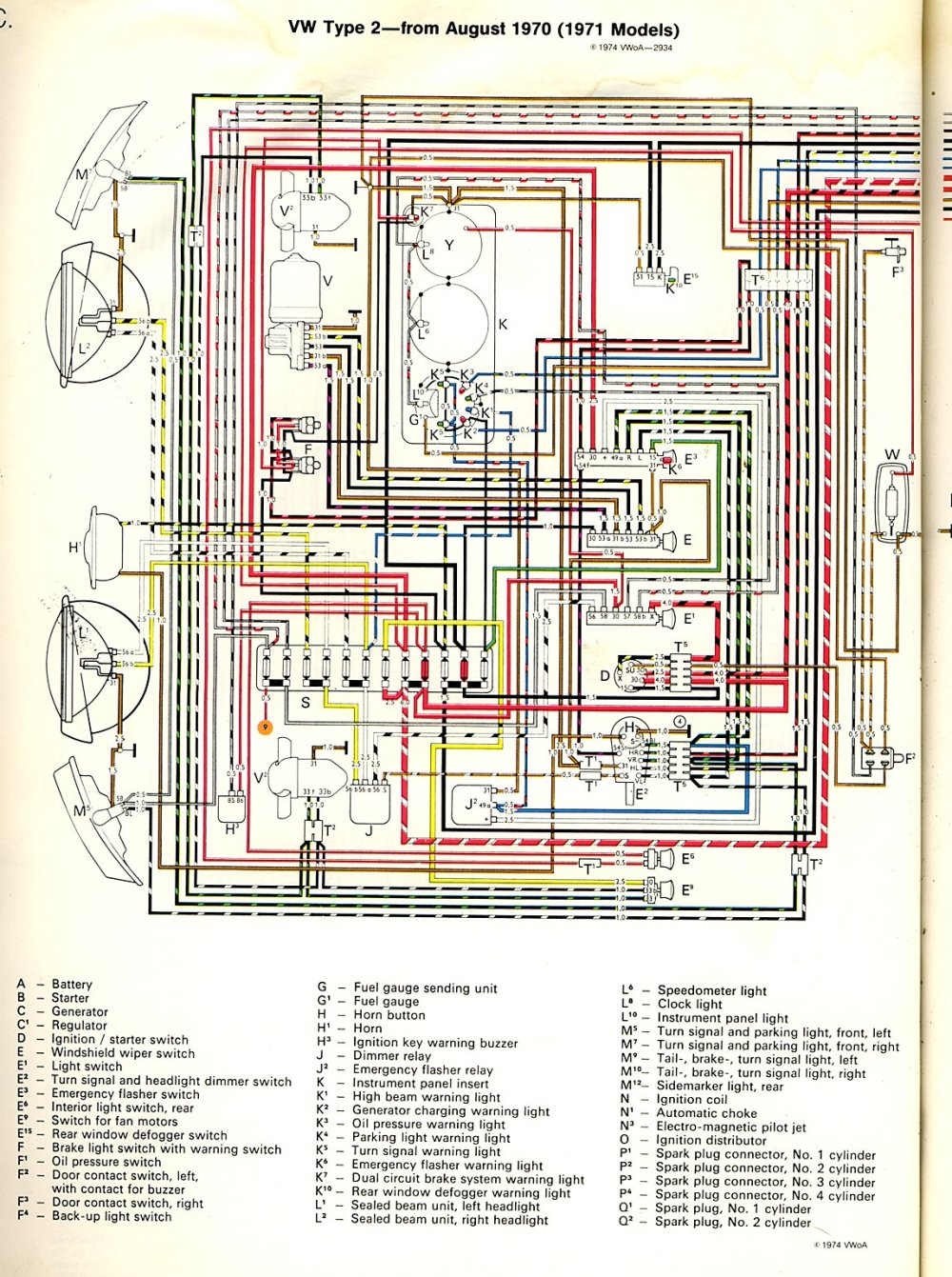 medium resolution of thesamba com type 2 wiring diagrams 1970 vw beetle wiring diagram 1970 vw karmann ghia wiring