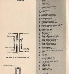 1967 vw fuse box diagram [ 990 x 1446 Pixel ]