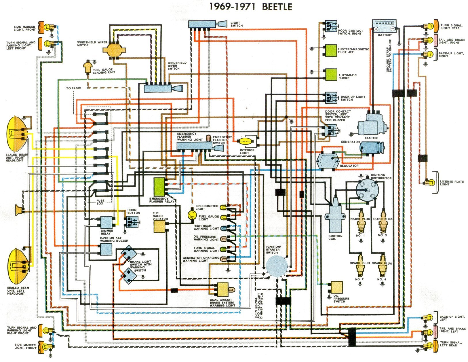 hight resolution of thesamba com type 1 wiring diagrams vw beetle electronic ignition wiring diagram vw beetle generator wiring diagram