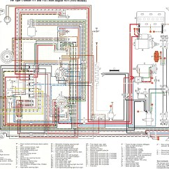 1972 Vw Bus Wiring Diagram Kicker Solo Baric L7 15 Standard Beetle Fuse Layout