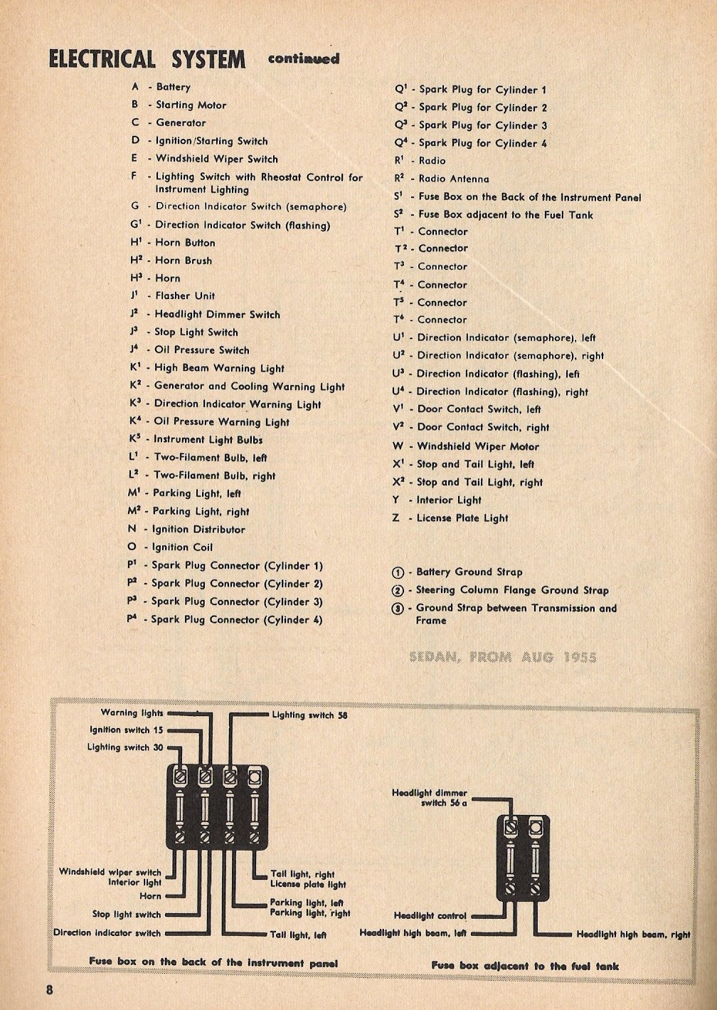 beetle wiring diagram uk honeywell temperature controller 1974 vw super fuse box - somurich.com