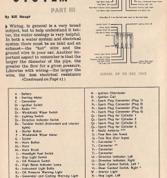 1972 beetle fuse box manual e book1964 beetle fuse box wiring diagram inside1964 beetle fuse box [ 960 x 1503 Pixel ]