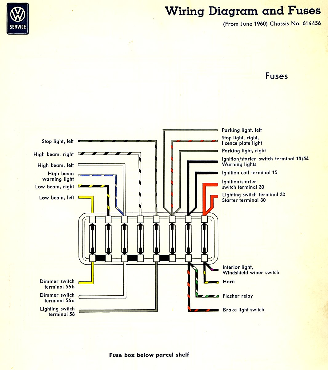 hight resolution of vw beetle fuse box wiring box wiring diagram fuse box chart 1967 vw fuse box