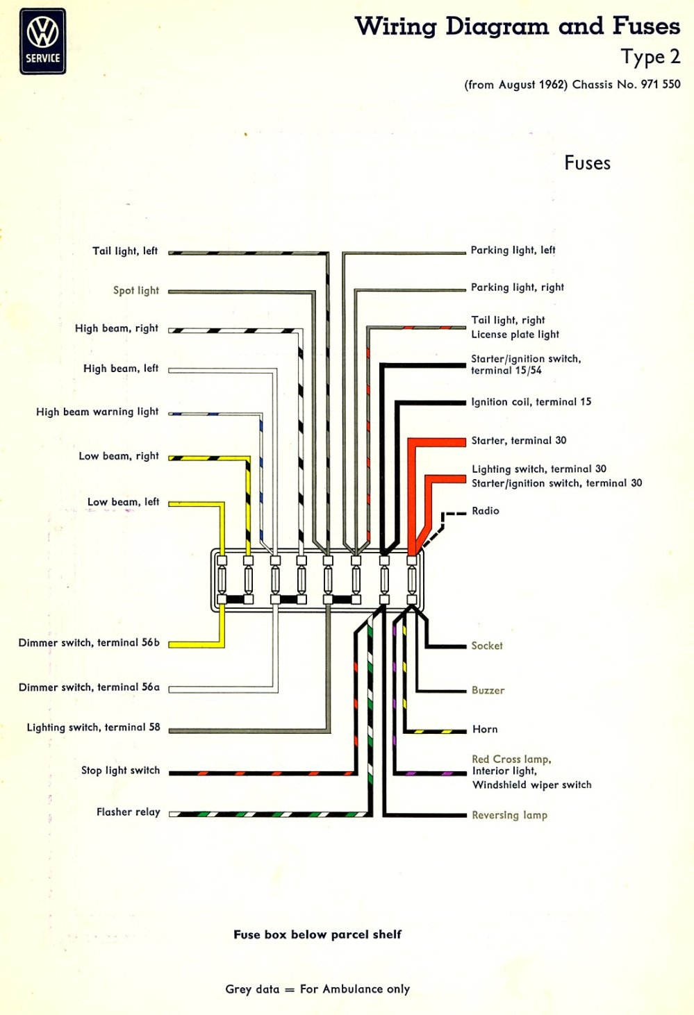 medium resolution of thesamba com type 2 wiring diagrams wiring diagram for 1963 vw