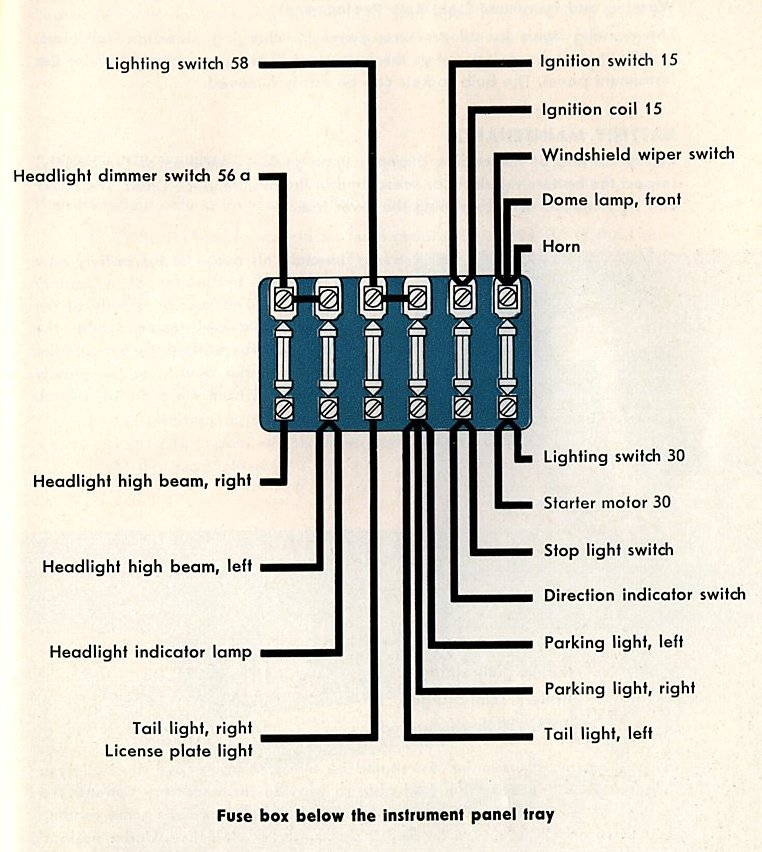 1964 chevy truck color wiring diagram shower drain p trap plumbing thesamba com type 2 diagrams