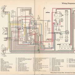 Volkswagen Caddy Wiring Diagram 1999 Honda Accord Fuse Box Thesamba Karmann Ghia Diagrams