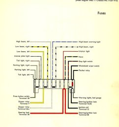 1965 vw bug fuse block diagram wiring diagram third level rh 9 3 12 jacobwinterstein com vw beetle fuse box diagram 1998 1998 vw beetle fuse diagram [ 1058 x 1410 Pixel ]