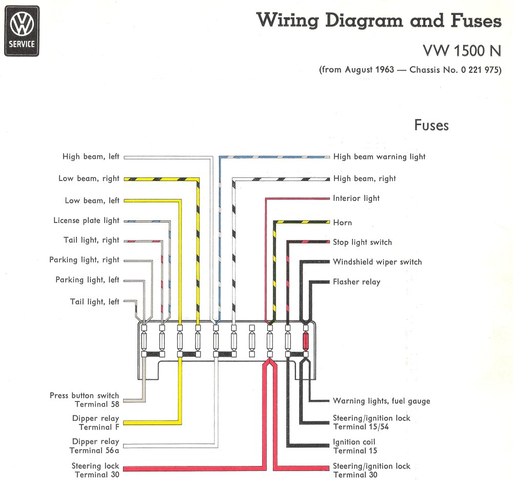 medium resolution of thesamba com type 3 wiring diagrams 12v fuse box wiring diagram fuse box wiring diagrams