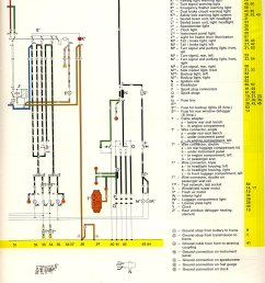 im looking for a color coded wiring diagram for a 1973 vw vw squareback fuse wiring wiring diagram 2002 vw eurovan [ 1156 x 1602 Pixel ]