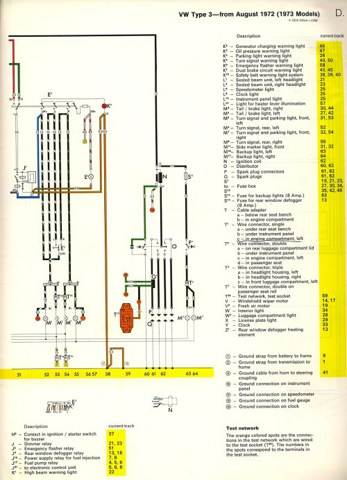 small resolution of im looking for a color coded wiring diagram for a 1973 vw vw squareback fuse wiring wiring diagram 2002 vw eurovan