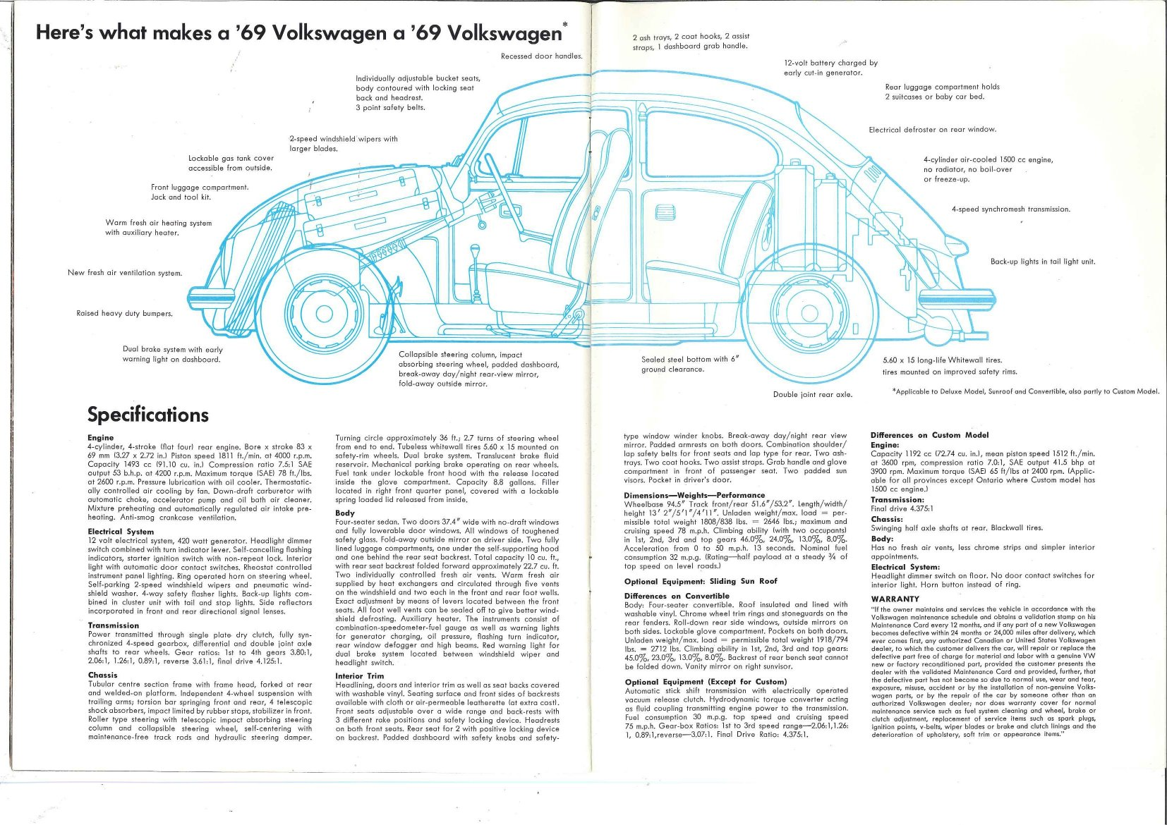 1969 vw beetle wiring diagram 2006 nissan maxima engine bug free image for user