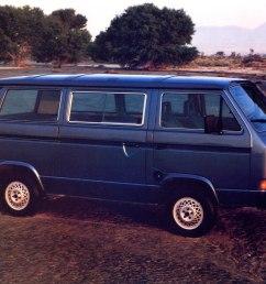 volkswagen transporter t3 type 2 1979 1992 fuse [ 1704 x 1252 Pixel ]