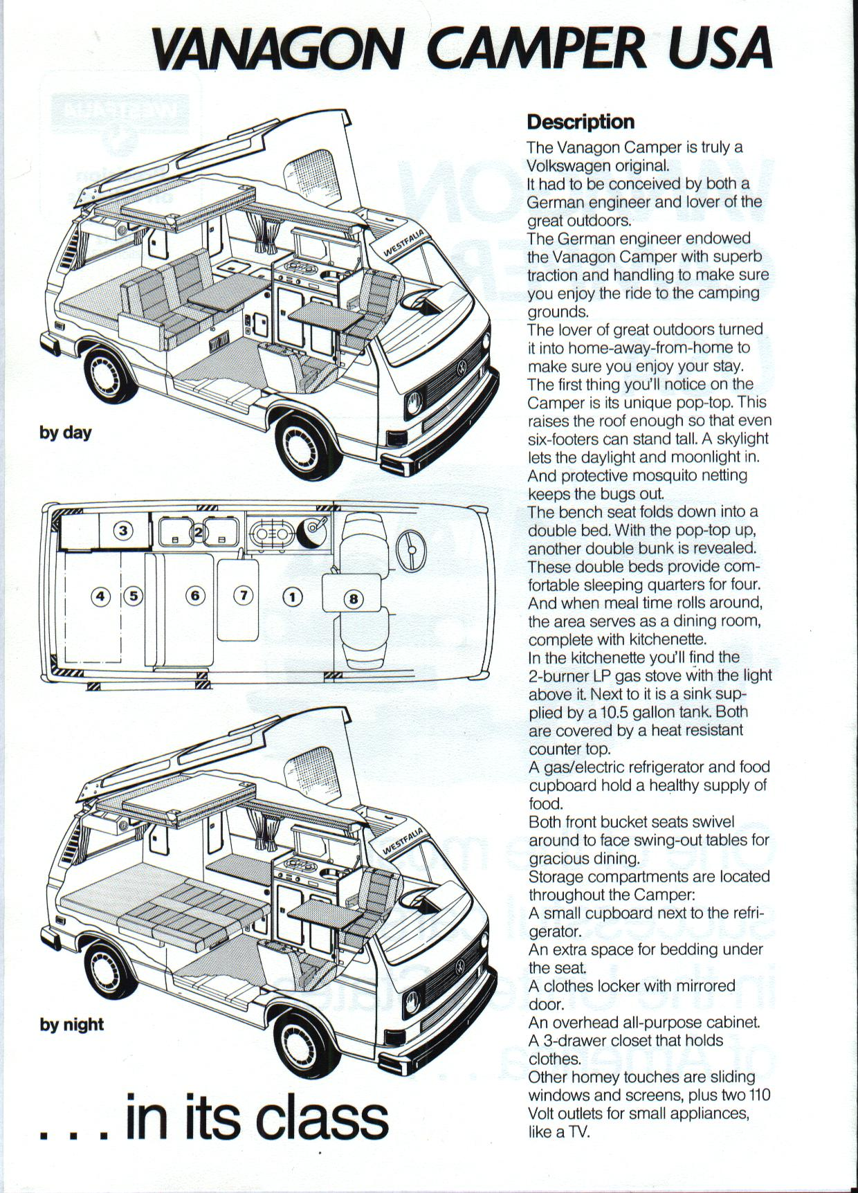 Fuse Box Vw Vanagon Camper Auto Electrical Wiring Diagram Related With