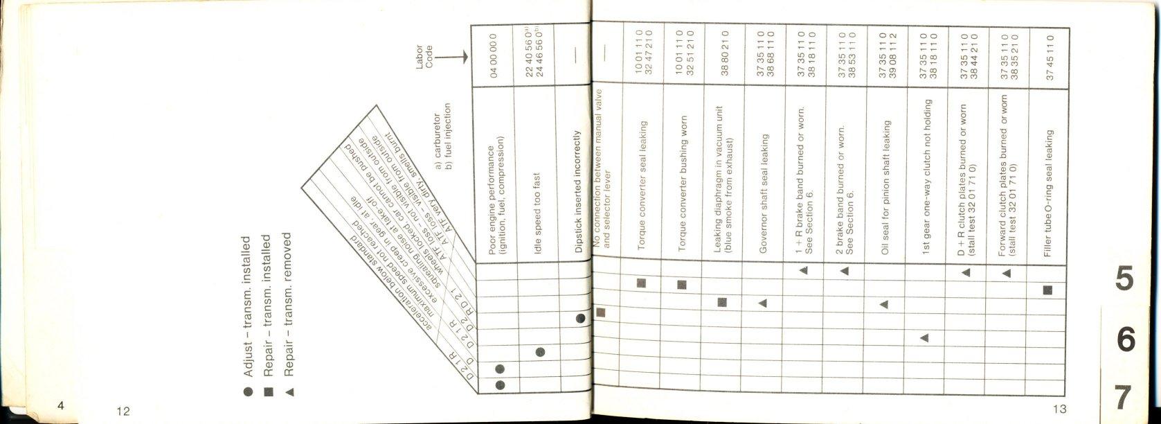 TheSamba.com :: 1973 VW Automatic Transmission Troubleshooting