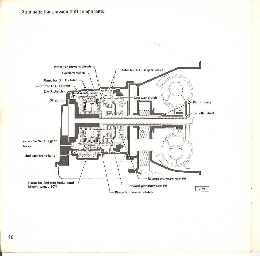 TheSamba.com :: 1975 Volkswagen 010 Automatic Transmission