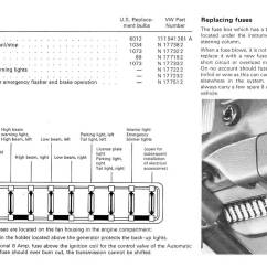 Vw Beetle Wiring Diagram 1973 Ford Courier 1972 Fuse Box Location Diagrams Schematic Volkswagen Bus Hubs Bug