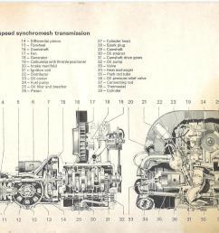 eldorado national bus wiring diagram 1967 vw beetle engine diagram vw bug chassis blueprints [ 1679 x 1165 Pixel ]