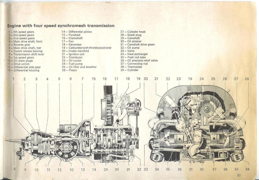 medium resolution of eldorado national bus wiring diagram 1967 vw beetle engine diagram vw bug chassis blueprints