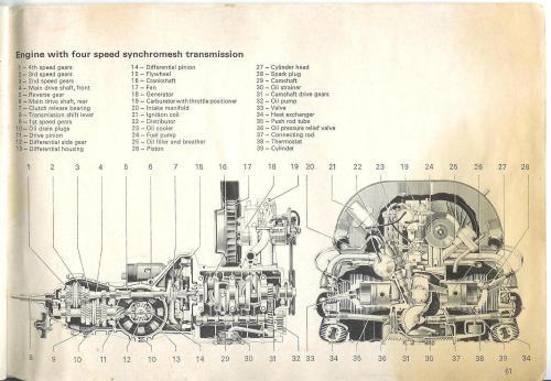 small resolution of eldorado national bus wiring diagram 1967 vw beetle engine diagram vw bug chassis blueprints