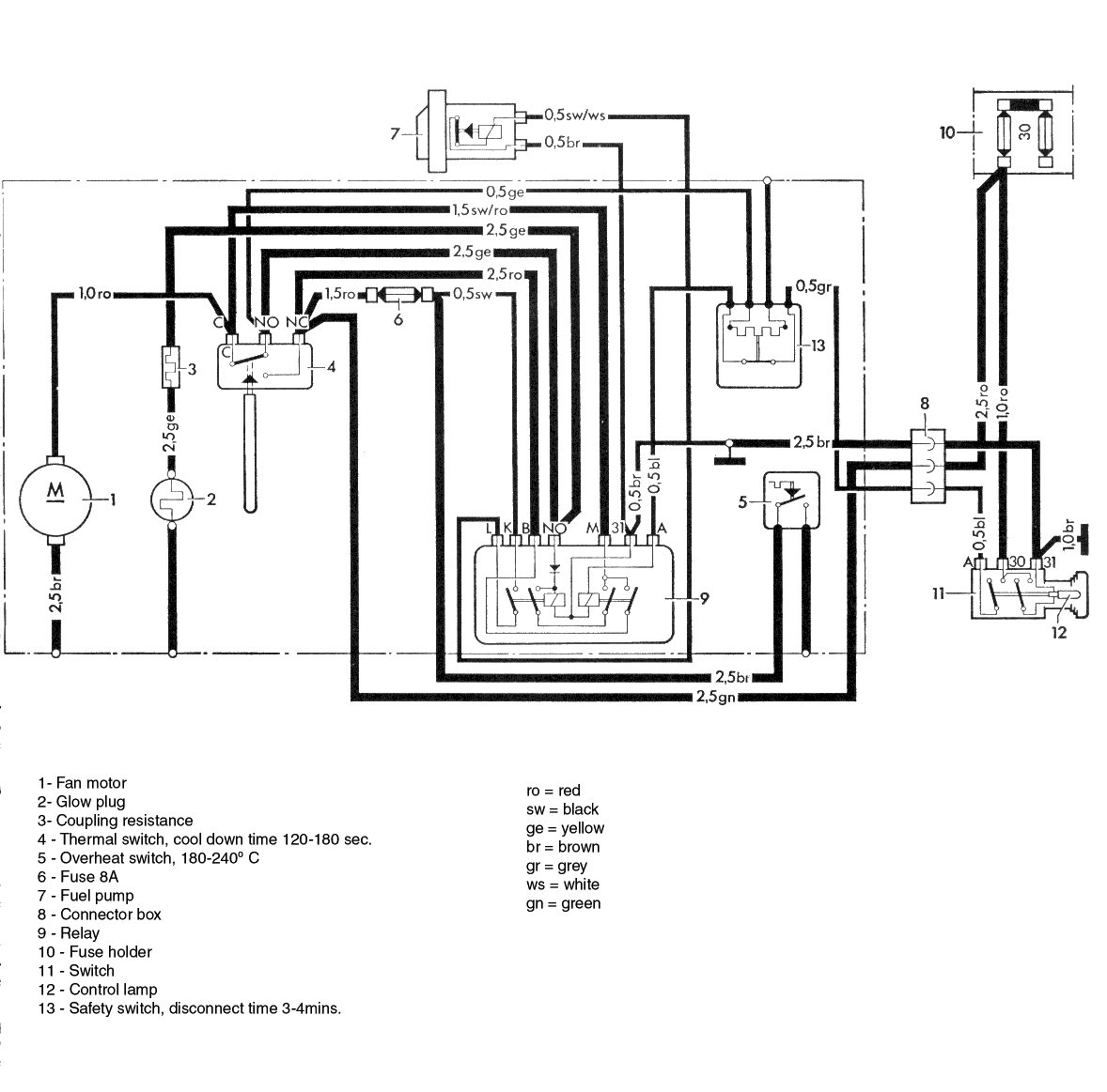 BN2_wiring eberspacher wiring diagram eberspacher 701 wiring diagram at gsmportal.co