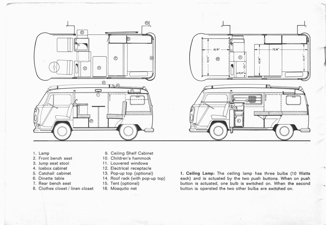 vw t1 wiring diagram 4 pin flat trailer thesamba 1970 westfalia campmobile operating