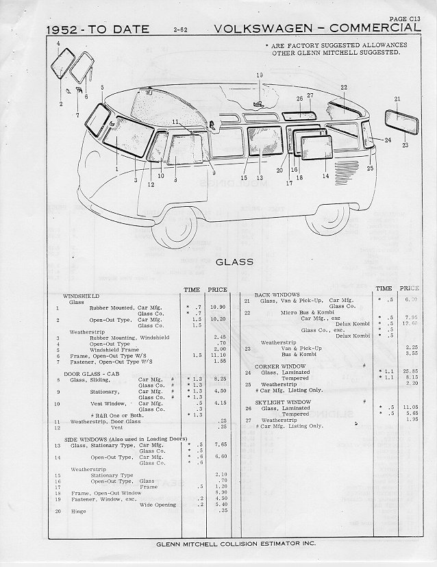 TheSamba.com :: 1962 Volkswagen Bus Collision Repair Guide