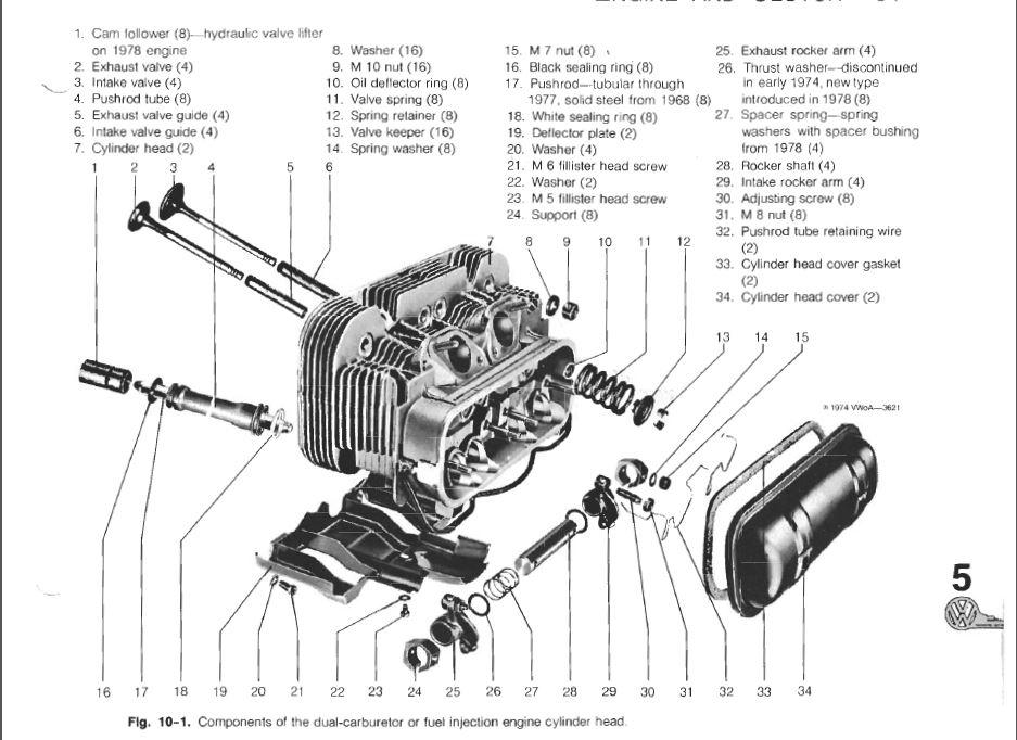 Vw Type 4 Engine Diagram • Wiring Diagram For Free
