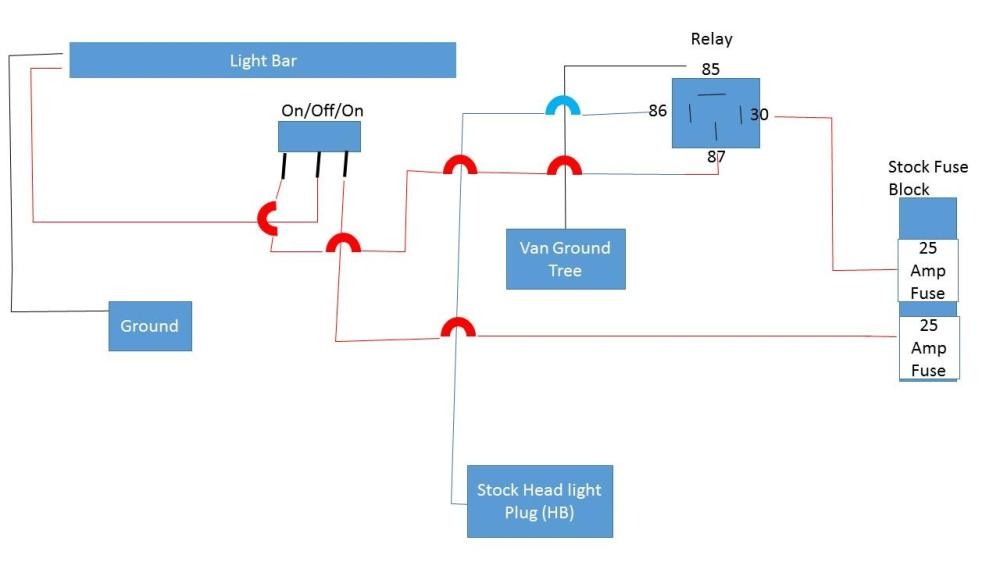 medium resolution of epauto led light bar wiring harness kit relay diagram inside wire hookup work boat switch install image may have been reduced in size