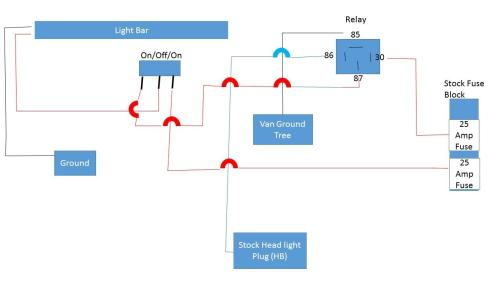 small resolution of epauto led light bar wiring harness kit relay diagram inside wire hookup work boat switch install image may have been reduced in size