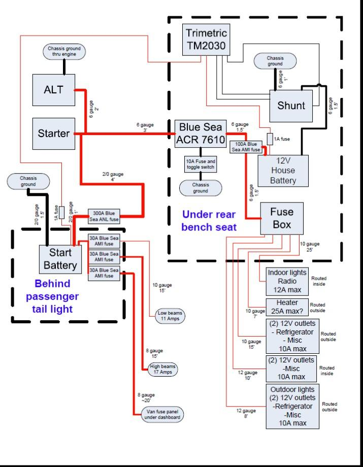battery relocation wiring diagram simple cold room thesamba com gallery vanagon schematic