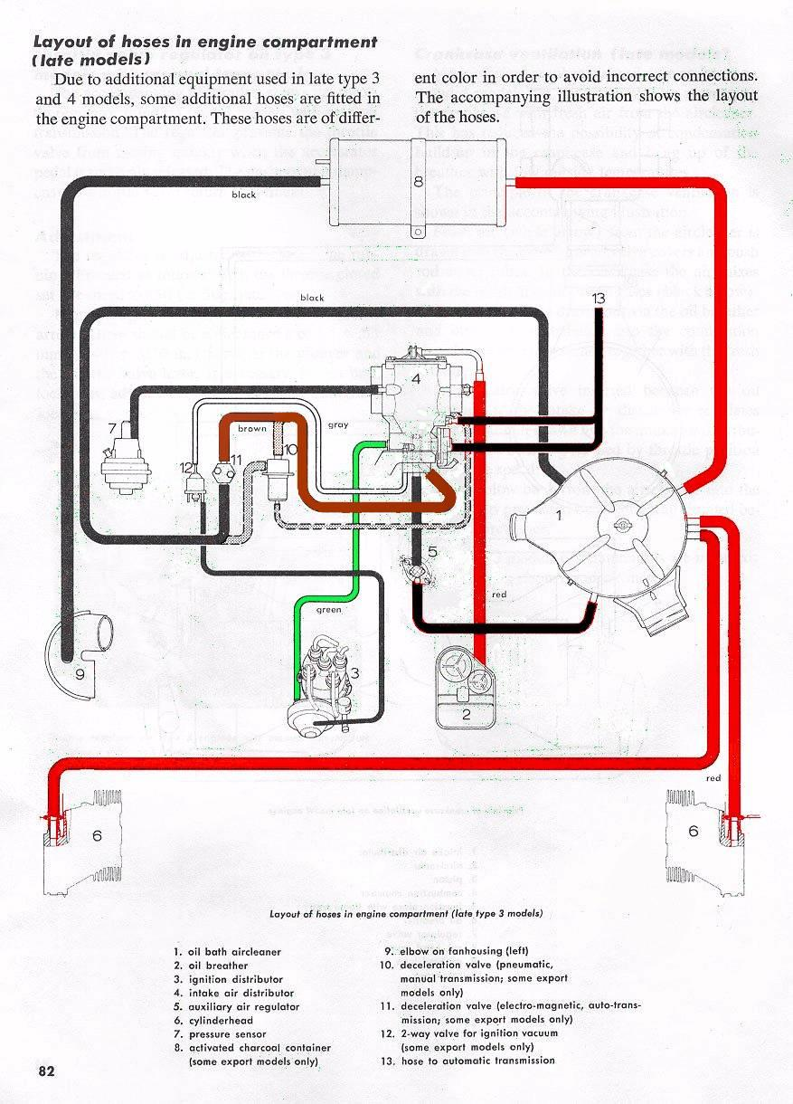 hight resolution of type 3 fuel injection vacuum hose diagram