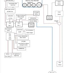 vanagon wiring diagram mail data schematic diagram thesamba com vanagon view topic aux battery accessory [ 1236 x 1600 Pixel ]