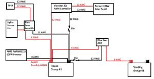 TheSamba :: Vanagon  View topic  Aux wiring diagram
