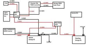 TheSamba :: Vanagon  View topic  Aux wiring diagram