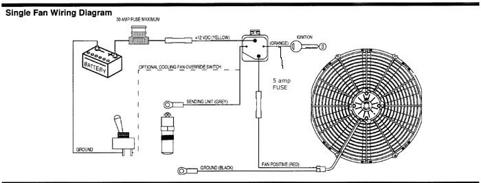 Automotive Fan Wiring Diagram : 29 Wiring Diagram Images