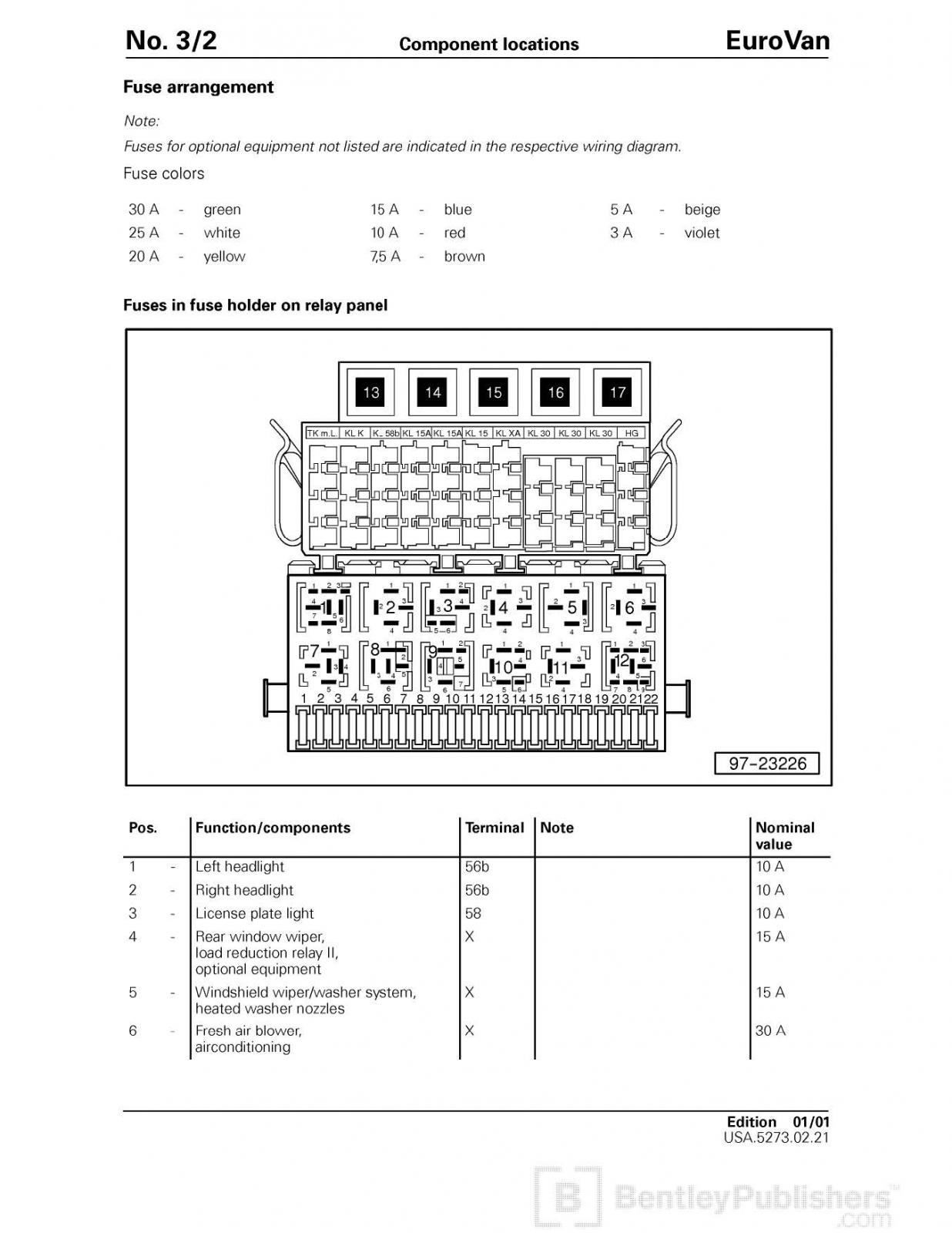 hight resolution of wrg 2586 2013 vw passat fuse diagram 2015 vw jetta fuse box layout 2000 vw