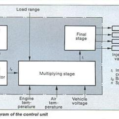 Ata 110 Wiring Diagram Kenwood Car Radio Ata110 B Schematic Worksheet And U2022 Scheme