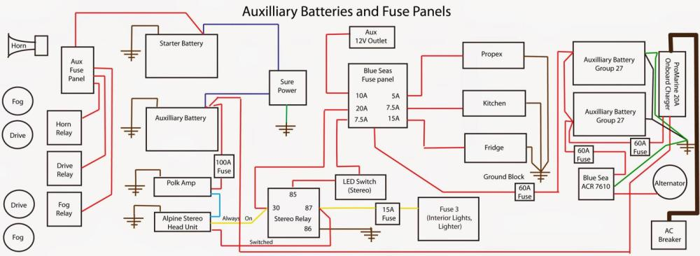 medium resolution of wiring diagram for auxilliary battery bank onboard charger
