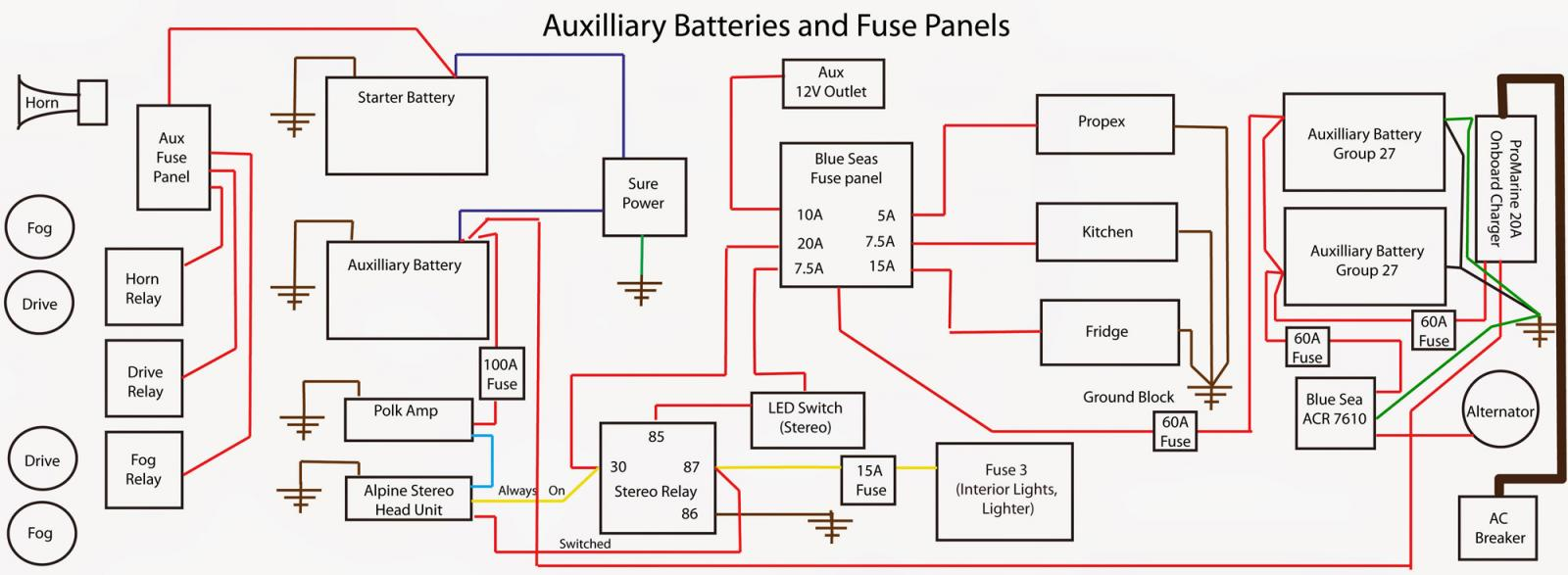 hight resolution of wiring diagram for auxilliary battery bank onboard charger