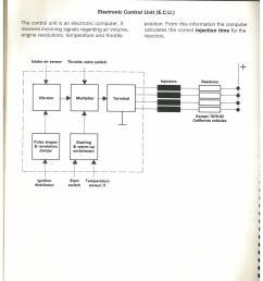 l jet ecu block diagram [ 1236 x 1600 Pixel ]