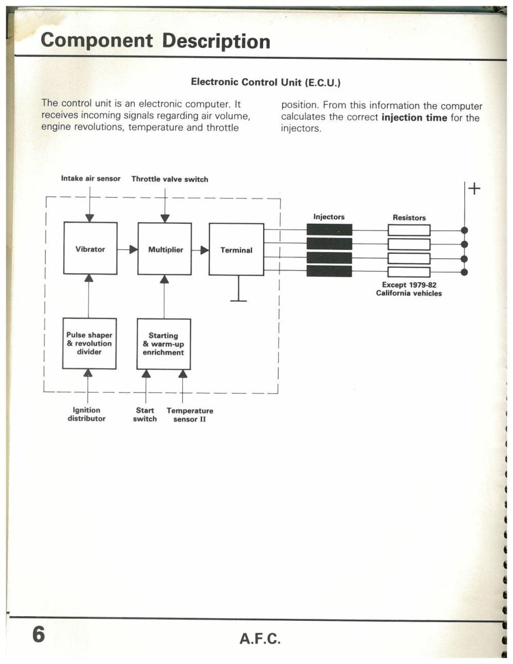medium resolution of l jet ecu block diagram