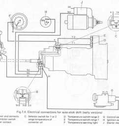 autostick wiring diagram 24 wiring diagram images 1971 vw squareback wiring diagram 1972 vw fuse diagram [ 1078 x 907 Pixel ]