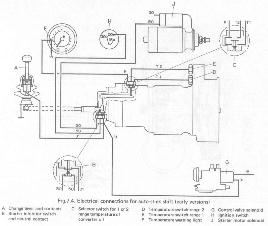 automatic transmission wiring diagram delco stereo thesamba beetle late model super 1968 up view