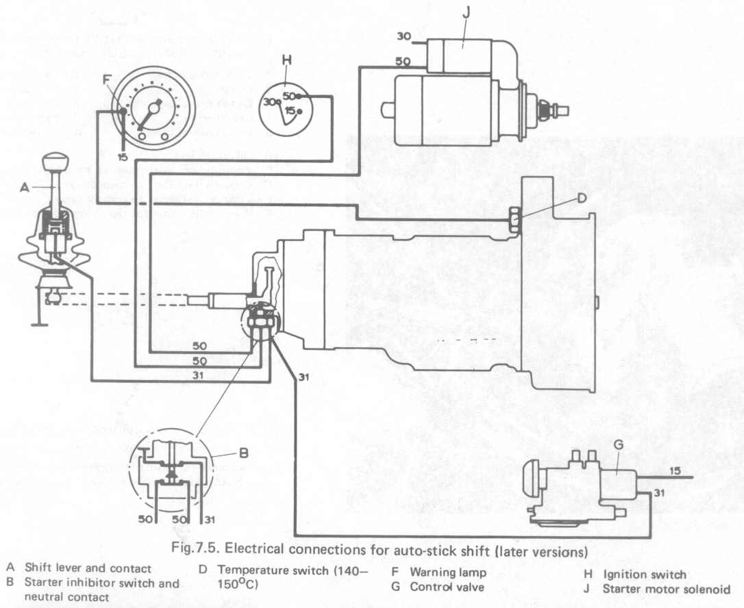 vw autostick engine wiring diagram