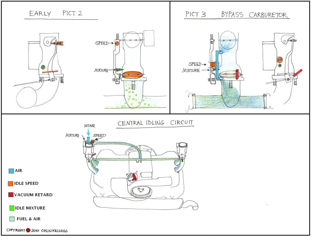 medium resolution of triumph wiring diagram dual carbs wiring library triumph parts diagram image may have been reduced in