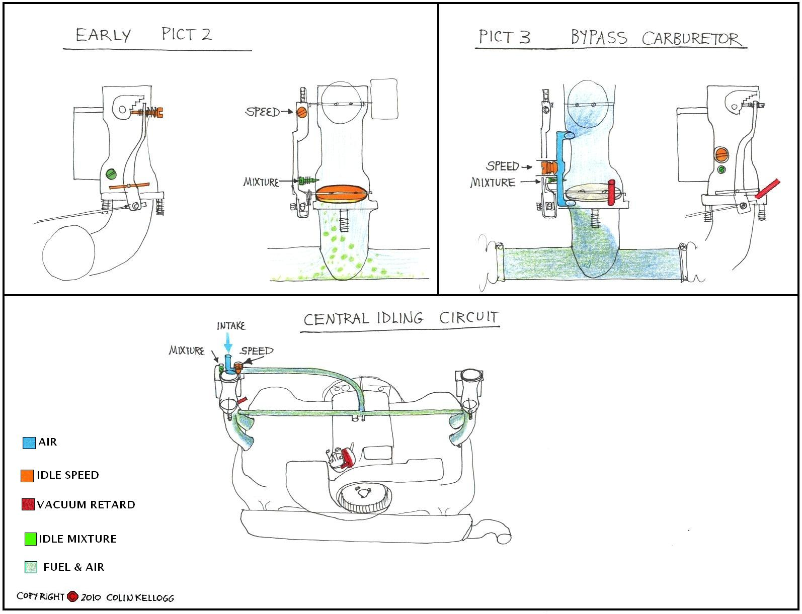 hight resolution of triumph wiring diagram dual carbs wiring library triumph parts diagram image may have been reduced in